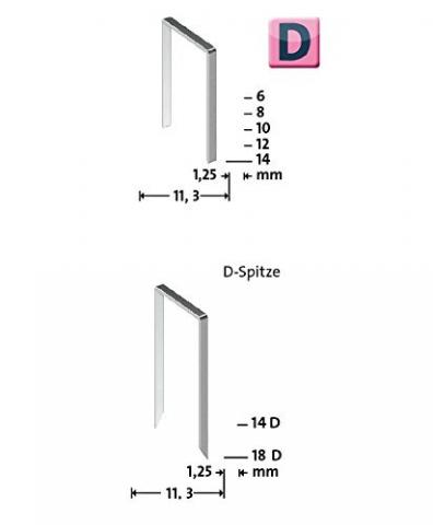 Tip D 53 F/18 mm (vârf D) zincate 600 bucăți